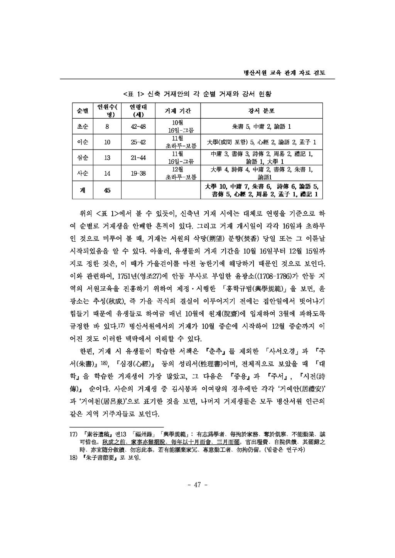 병산서원의_교육자료_페이지_17.png